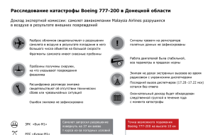 Sands: a number of facts, represented the Russian Federation in the investigation of the crash of MH-17, are ignored