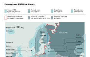 The Russian foreign Ministry: another round of NATO expansion forces Russia to response