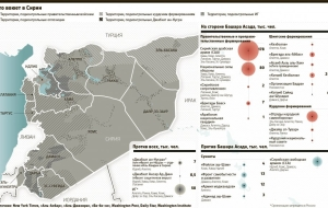 A tense truce: how do observe the ceasefire regime in Syria