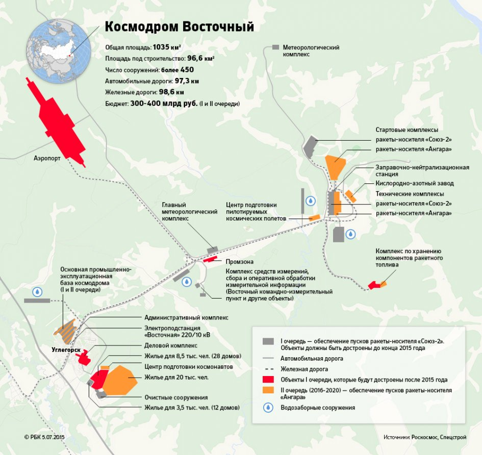 Spetsstroy Russia is ready to take part in the construction of the Eastern Cosmodrome 3