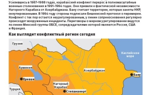Not war: what are the causes and consequences of the deterioration of the situation in Karabakh