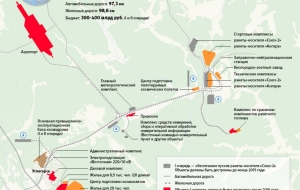 Flew: how much cost of Russia's own cosmodrome
